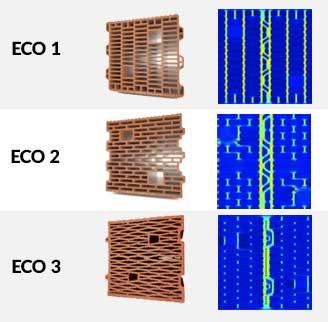 Comparativa de bloques de termoarcilla ECO 1, ECO 2 y ECO 3